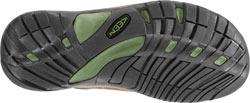 c26 B003O2SLZ2 3 s - KEEN Women's Presidio Casual Shoe