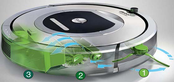 ... Cleaning Robot for Pets and Allergies | Best Selling Robotic Vacuum