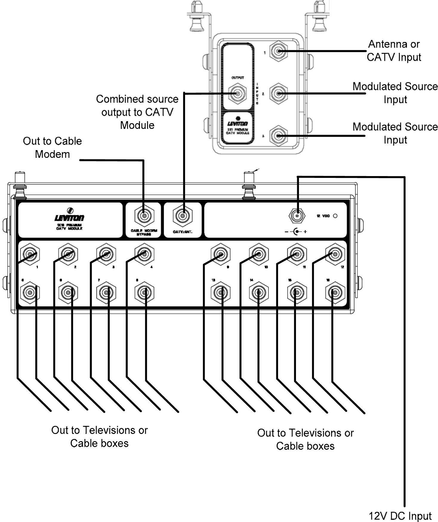 Amazon Leviton 16p 1x16 Premium Amplified Catv Module Home Improvement