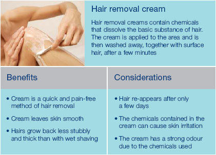 The Best Hair Removal Cream Reviews Free Revitol Hair Removal Cream Offer Hair Removal Lotions And Creams For Consumers