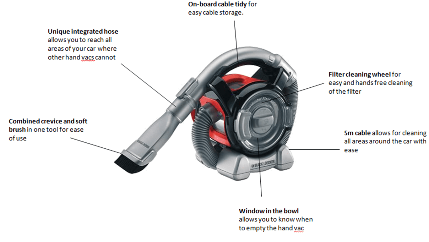 Black Decker Pad Auto Flexi Car Vacuum 12 V Amazon Car Amp Motorbike