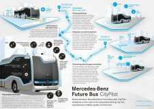 2016-mercedes-benz-future-bus-48
