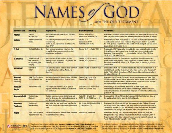 Names of God eChart