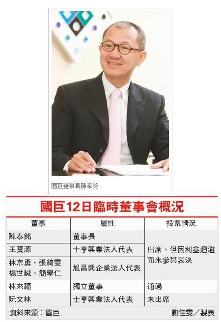 陳泰銘:國巨 最快二年再上市 - 陳裕豐的股海記事 - udn部落格