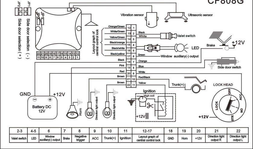 basic automotive wiring diagram - Wiring Diagram