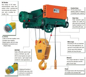 Yale hoist wiring diagrams  24h schemes