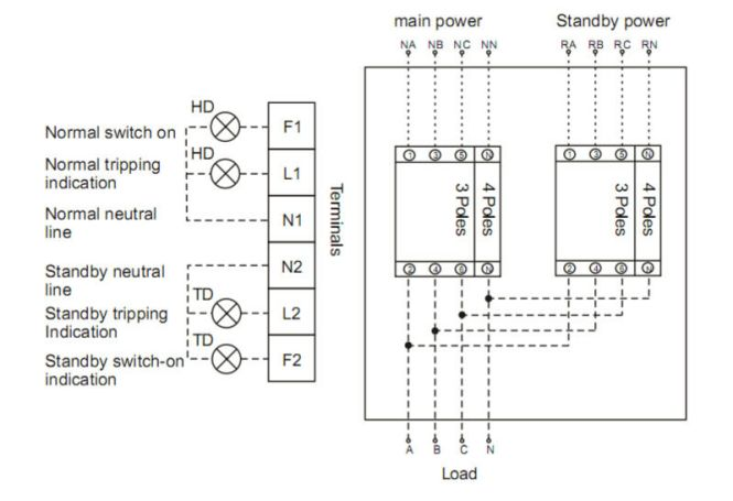 3 phase generator changeover switch wiring diagram the wiring 3 phase manual changeover switch wiring diagram switch wiring diagram besides 220 volt