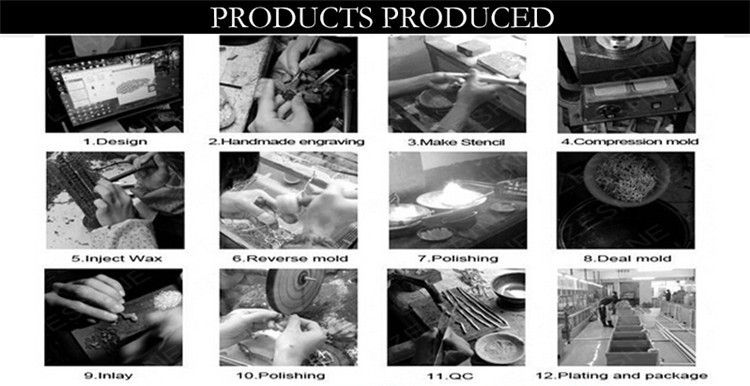 Products produced