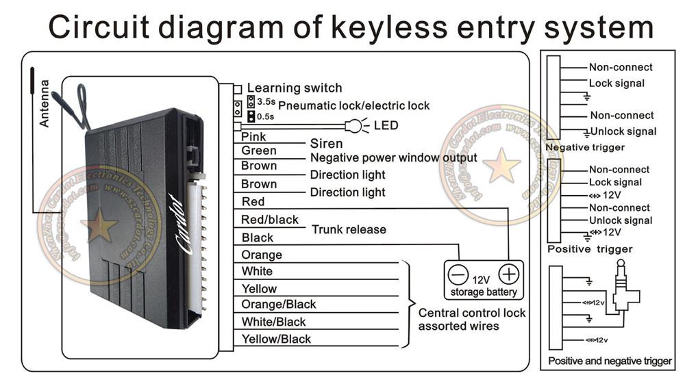 flip key remote keyless entry system remote central lock