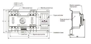 Circuit breaker series of Changeover switchATSAutomatic
