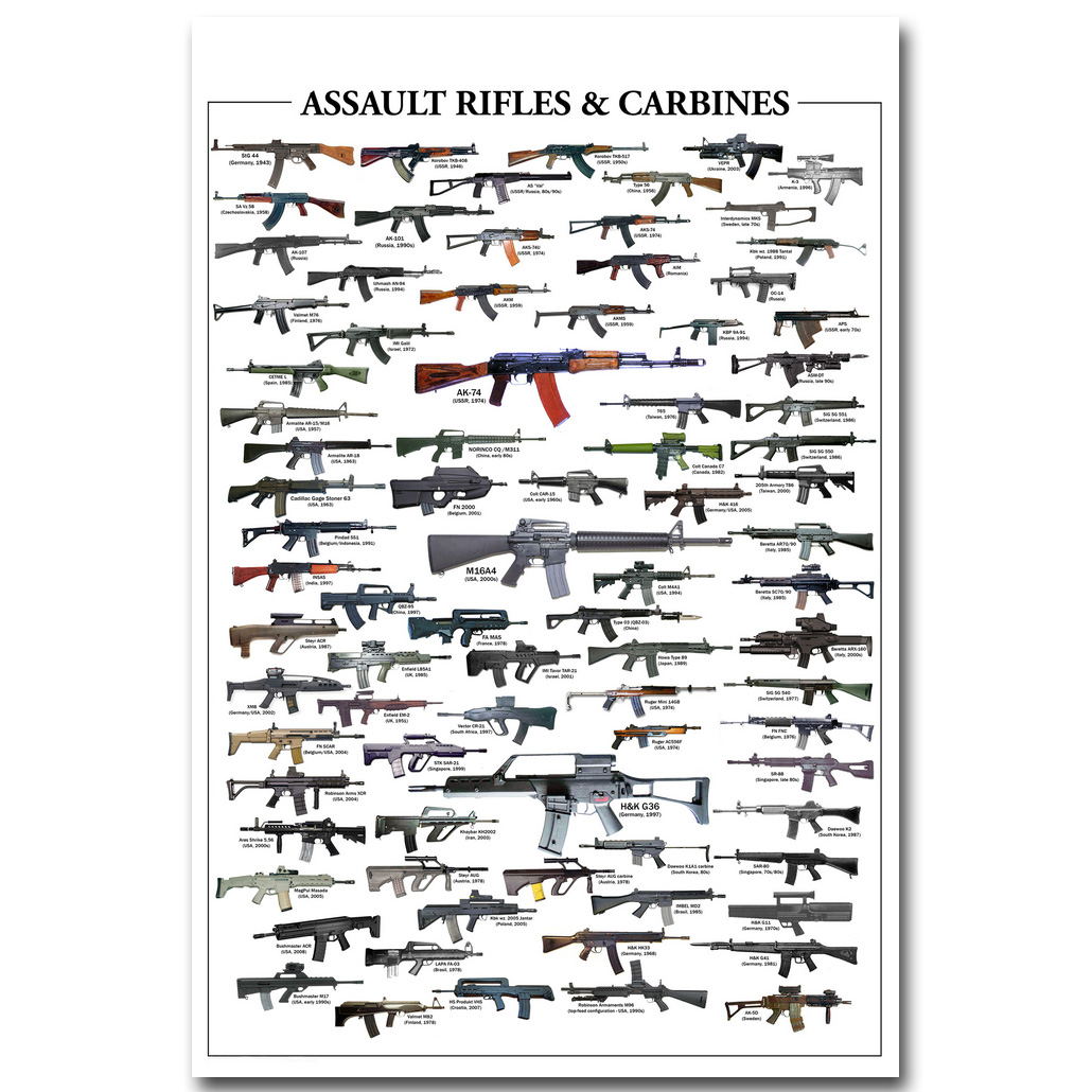 Gun Art Prints Promotion Shop For Promotional Gun Art