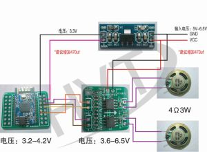 Bk8000l 21 Bluetooth Audio Module  Support At Command