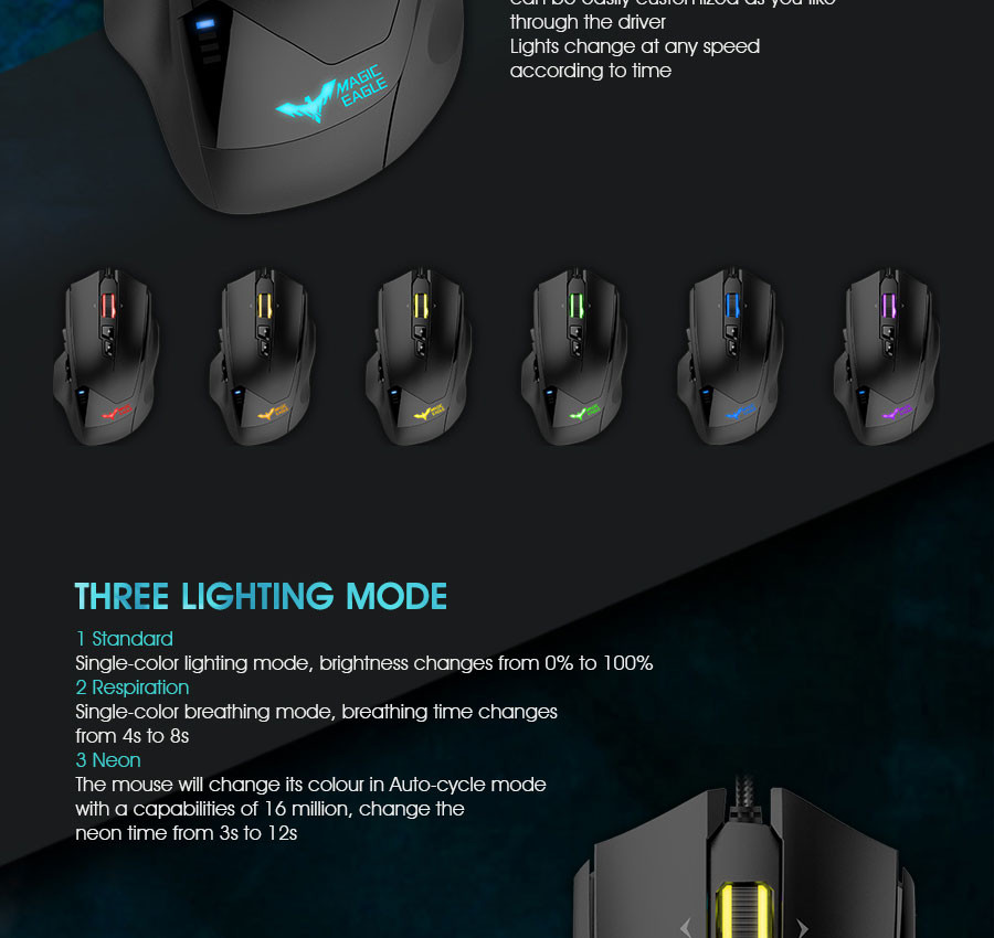 Linux Programmable Mouse