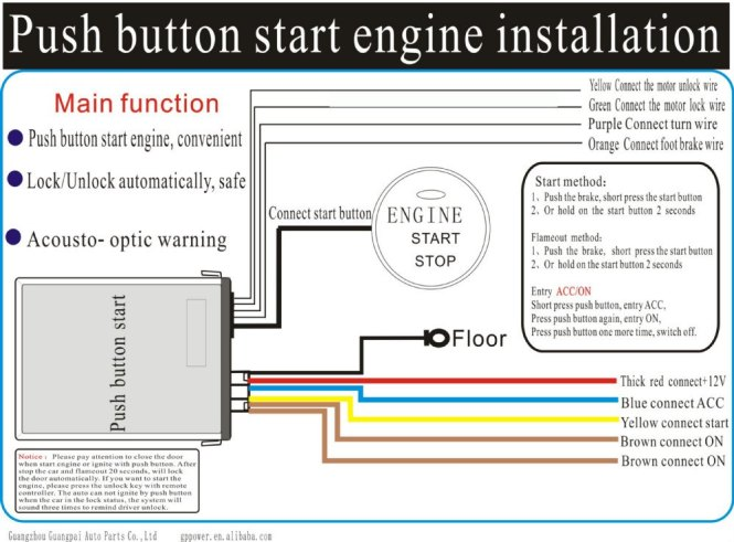 push button start wiring diagram wiring diagram starter wiring diagram three wire start stop diagram 2