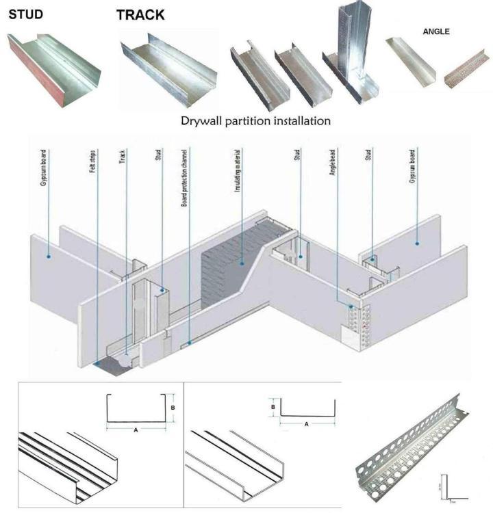 Metal Framing Channel Sizes | Viewframes.org