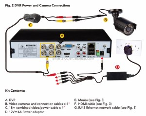 4 Channel Cctv Camera Dvr Kit 4ch 720p Ahd Kit For Home Cctv Surveillance Systems  Buy Home
