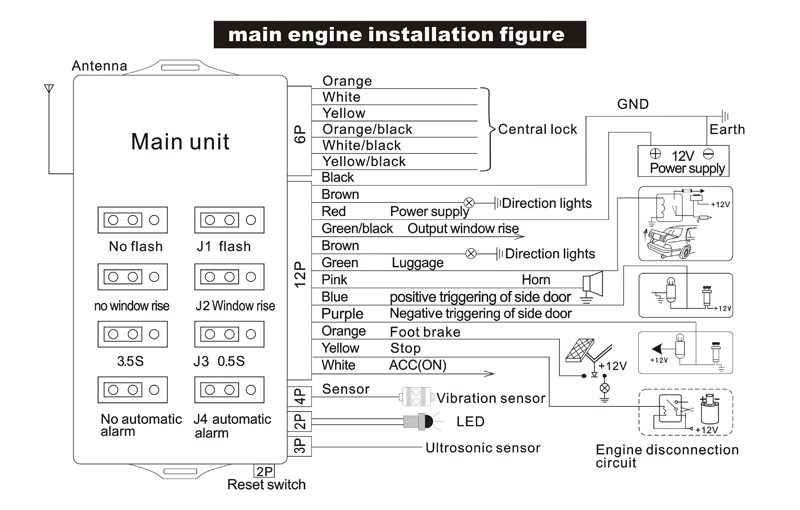 HTB1FPnpIXXXXXapXFXXq6xXFXXXW?resize\=665%2C424 steelmate car alarm wiring diagram code alarm wiring diagram Buck Stove Manuals at arjmand.co
