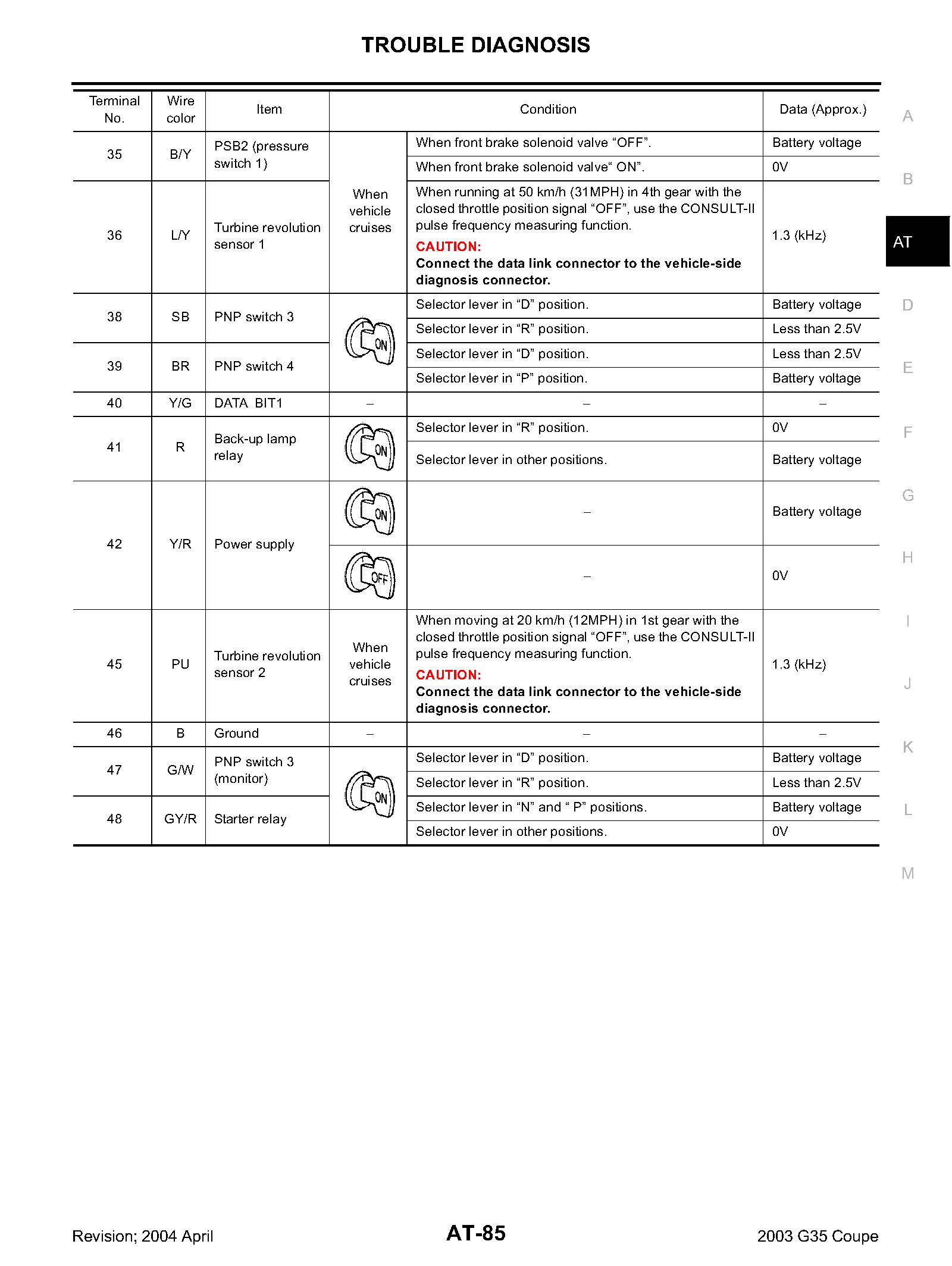 WRG-7679] Pioneer Avh P3300bt Wiring Diagram on