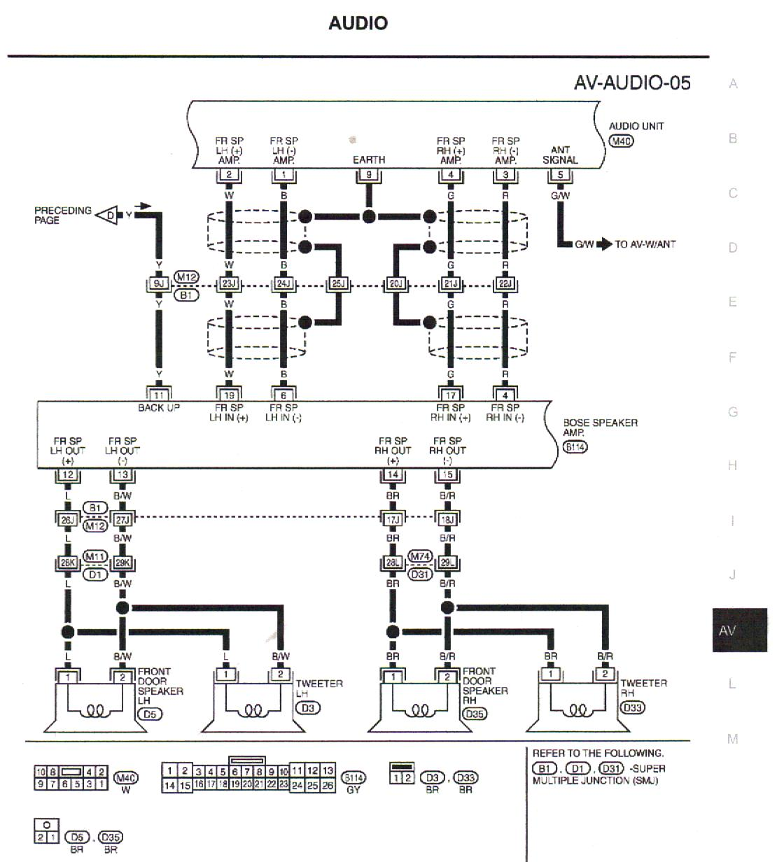 Diagram Porsche Cayenne User Wiring Diagram Full