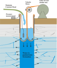 FLUTe liner Cartoon Diagram