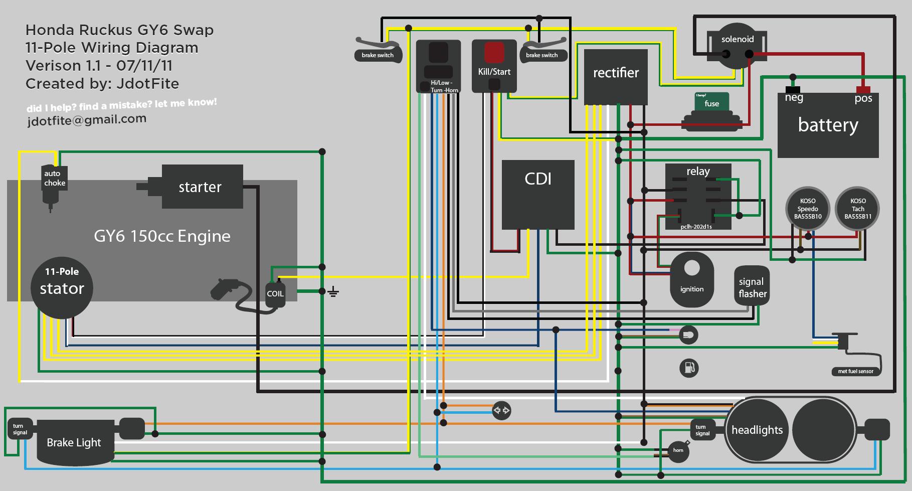 ruckus gy6 wiring diagram?resize\=665%2C358\&ssl\=1 razor go kart wiring diagram razor go kart parts \u2022 free wiring gy6 go kart wiring harness at bayanpartner.co