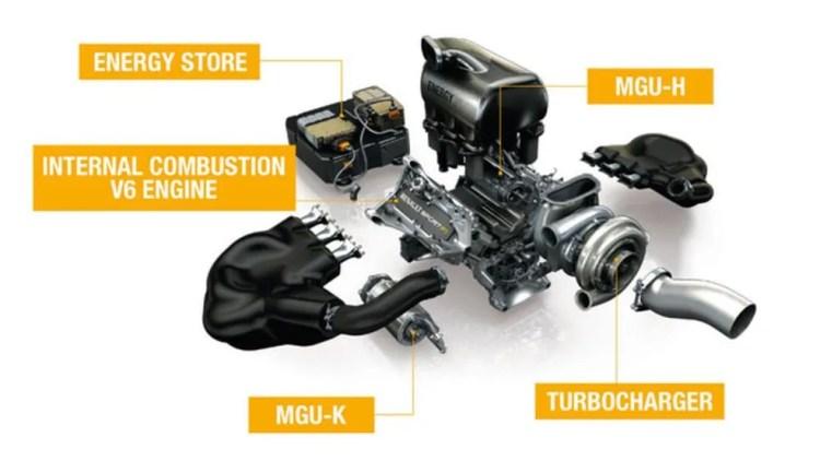 Unidade de potência - o item mais caro do F1