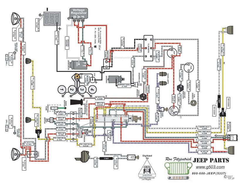 rfjp wiring diag early mid?resize\=665%2C514\&ssl\=1 1998 mack rd688s wiring diagram sterling acterra wiring diagram  at panicattacktreatment.co
