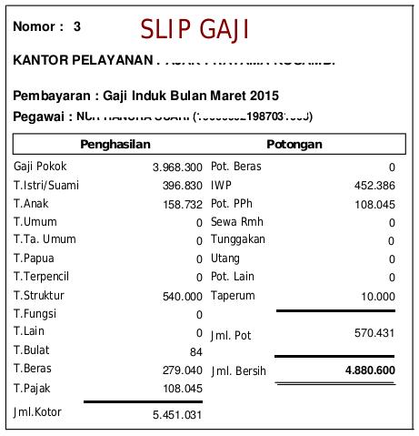 Contoh Slip Gaji PNS Golongan IV