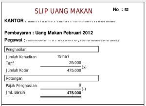 Uang Makan PNS Golongan II 2012