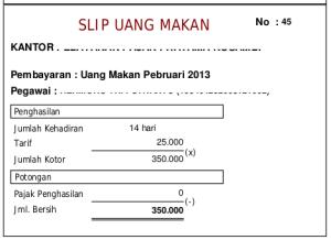 Uang Makan PNS Golongan II 2013