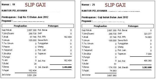 Gaji ke-13 PNS Tahun 2012