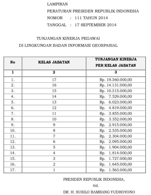 Tabel Tunjangan Kinerja Badan Informasi Geospasial (Perpres 111 Tahun 2014)