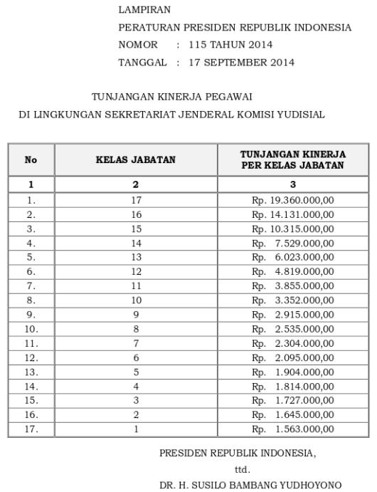 Tabel Tunjangan Kinerja Sekretariat Jenderal Komisi Yudisial (Perpres 115 Tahun 2014)
