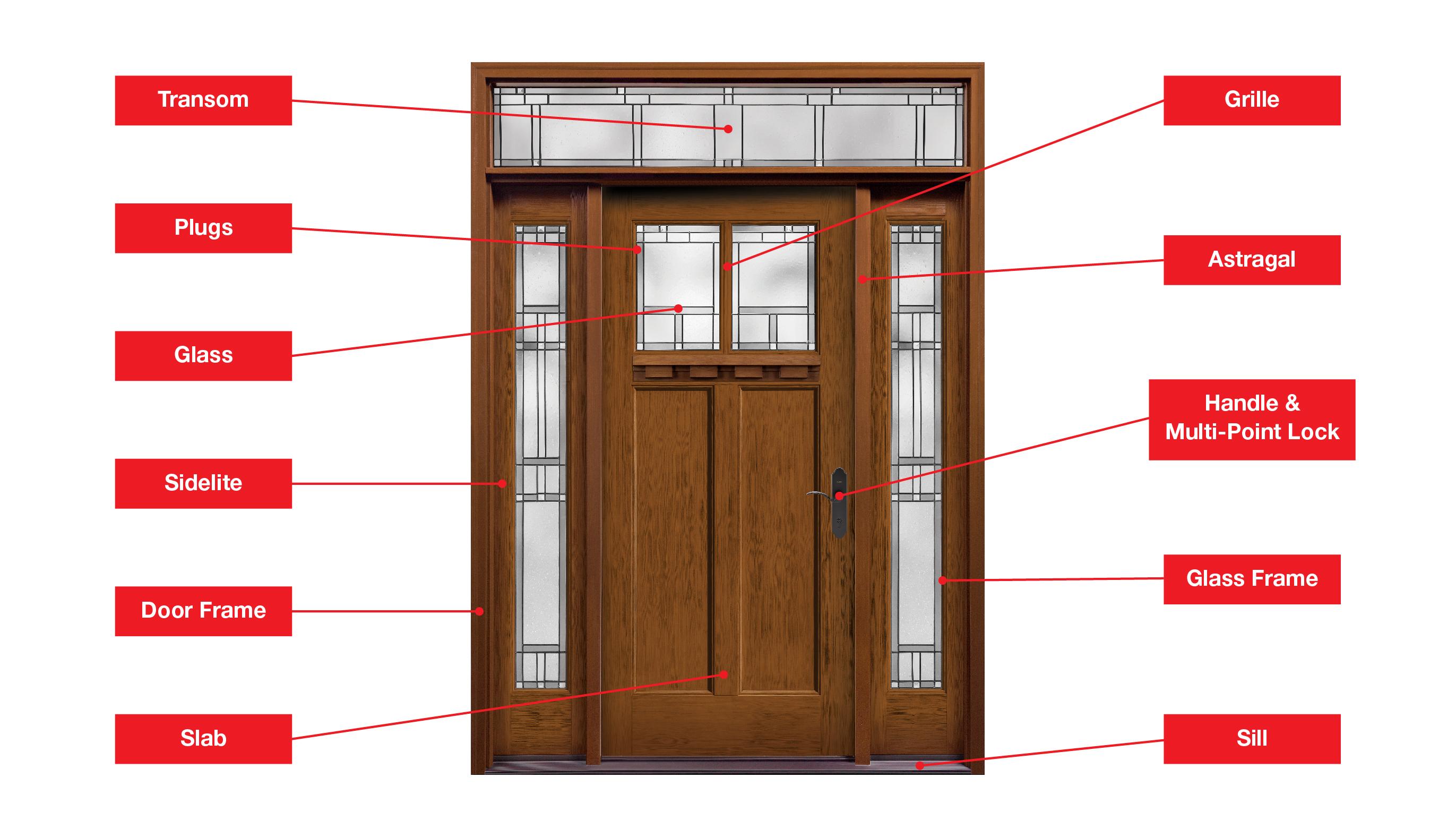 replacement parts therma tru doors