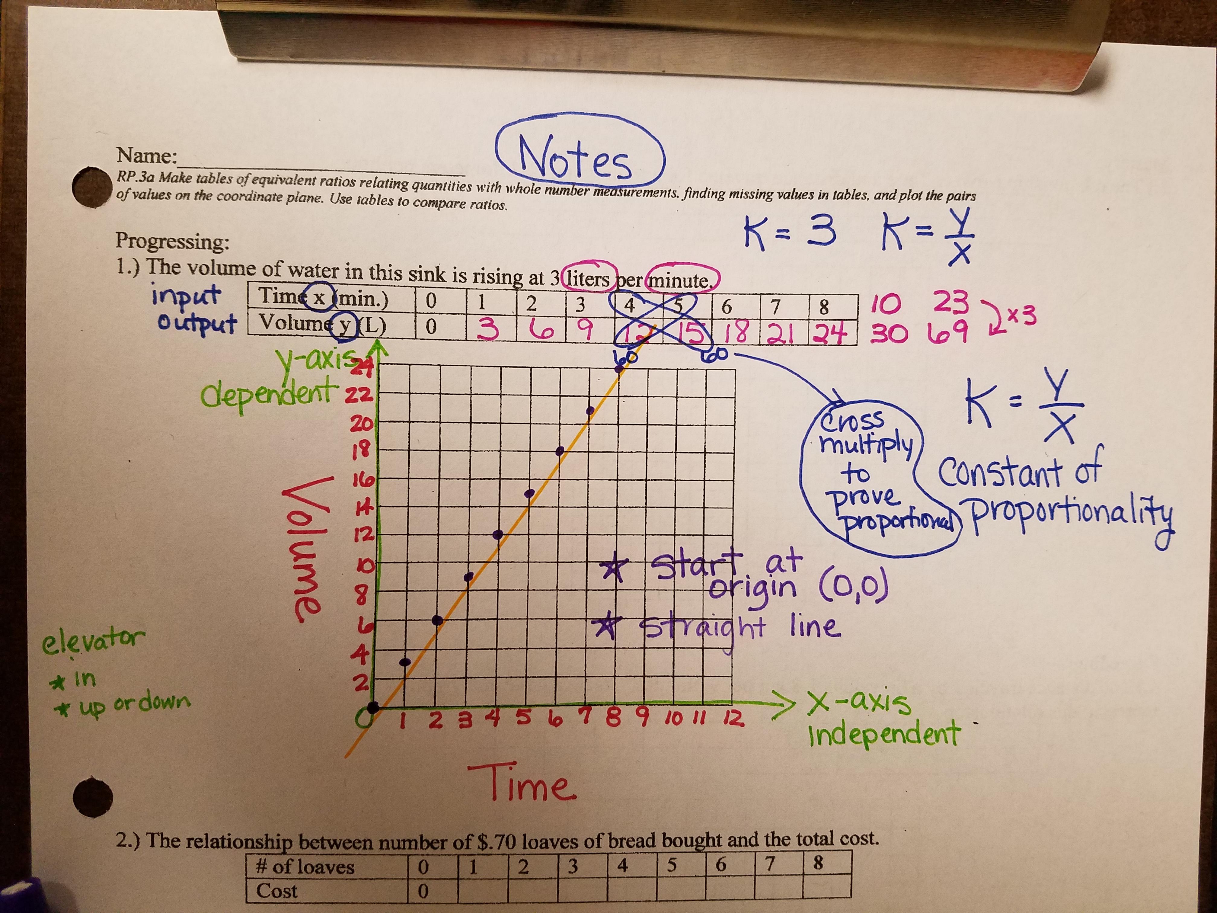 Finding Unit Rate Worksheet