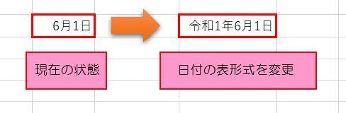 日付の表示形式 パソコン教室 エクセル Excel オンライン 佐賀 zoom