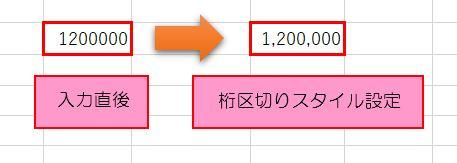 桁区切りスタイル パソコン教室 エクセル Excel オンライン 佐賀 zoom