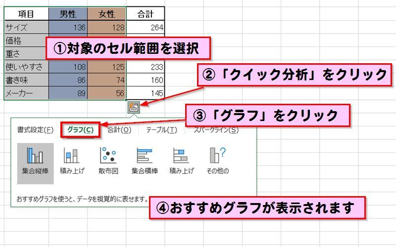 パソコン教室 Excel 資格 クイック分析ツールをクリックすると