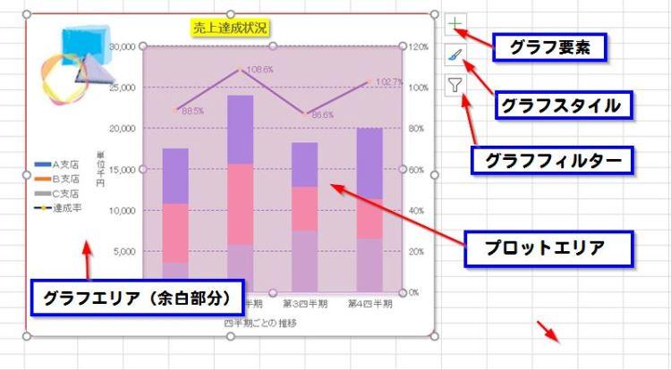 パソコン教室 Excel 資格 グラフエリアとプロットエリア