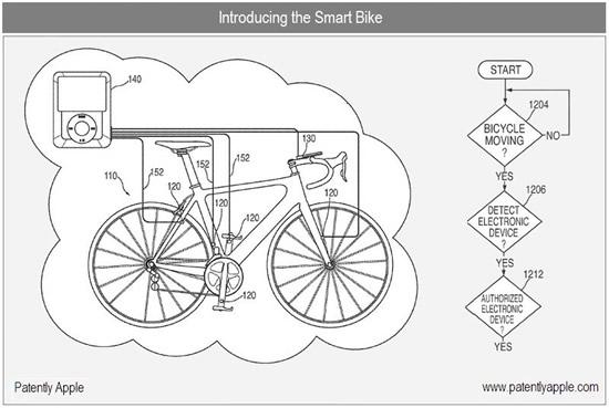 Apple Smart Bike Bicicleta Inteligente