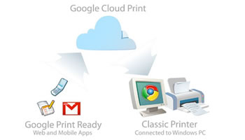 Google Cloud Print en Chrome