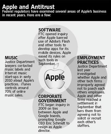 Apple investigado por FTC y Departamento de Justicia de Estados Unidos