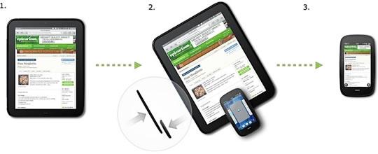 HP - TouchStone HP Pre 3 y HP TouchStone