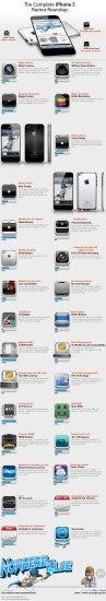 Resumen de rumores del Apple iPhone 5