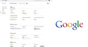 Google Account Report