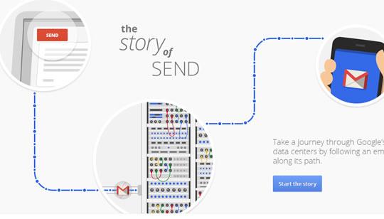 Envío email de Gmail