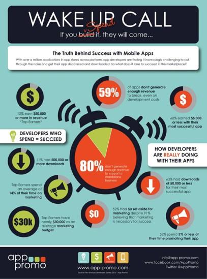 Éxito app móvil