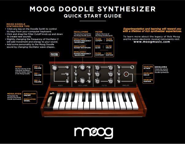Guia Doodle Moog