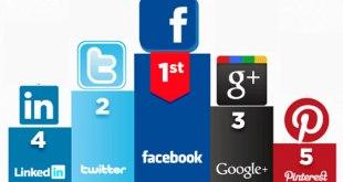 Comparación Redes Sociales