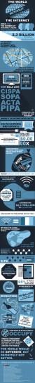 Mundo No Internet